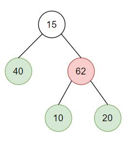 sample tree 1