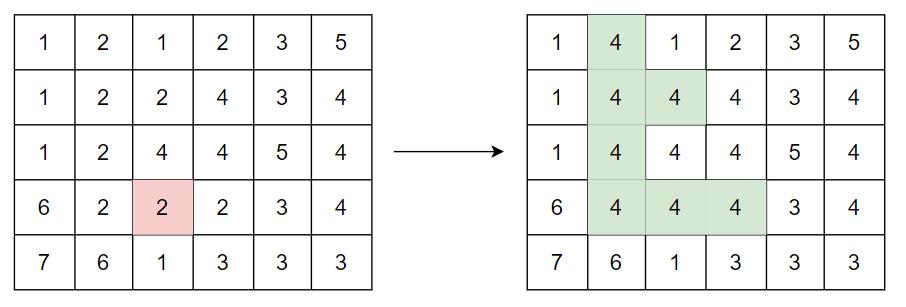 Sample 1 - TestCase 2