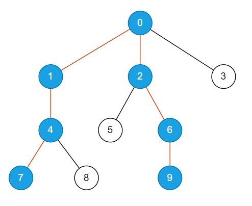 Sample 1 - TestCase 1