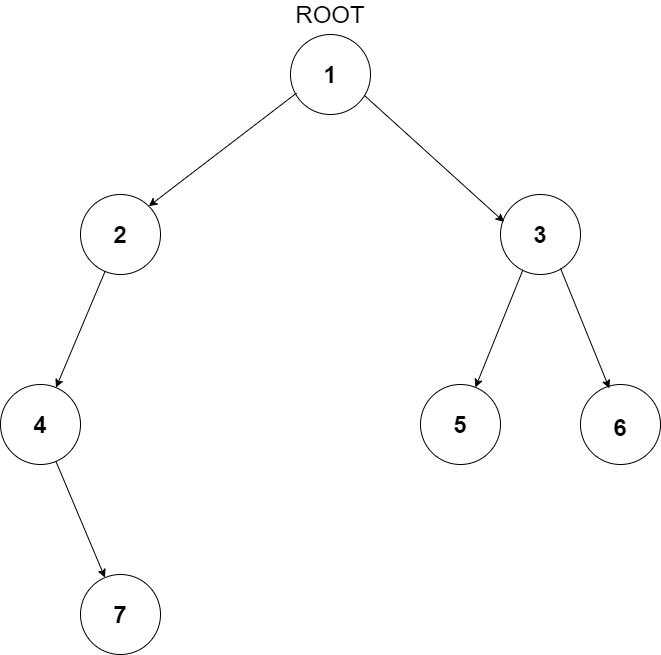 Example Input