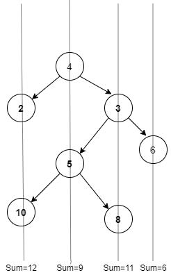 sample-tree
