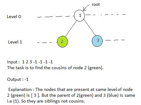 Sample Test case 2