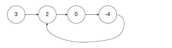 sample input1