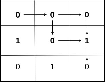 Sample Input 1