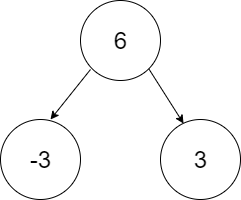 binarytree_example