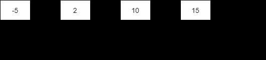 singly_linkedlist
